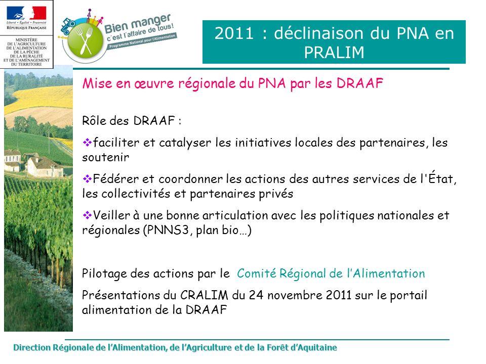 Direction Régionale de lAlimentation, de lAgriculture et de la Forêt dAquitaine Rôle des DRAAF : faciliter et catalyser les initiatives locales des pa