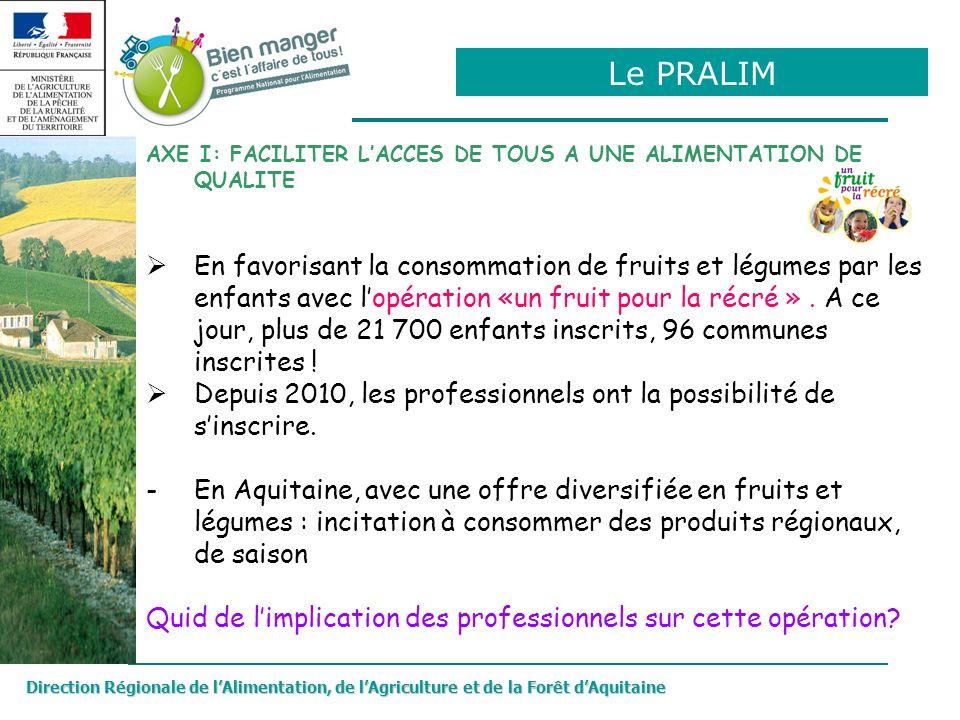 Le PRALIM Direction Régionale de lAlimentation, de lAgriculture et de la Forêt dAquitaine AXE I: FACILITER LACCES DE TOUS A UNE ALIMENTATION DE QUALIT