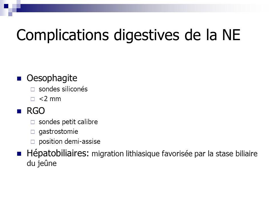 Oesophagite sondes siliconés <2 mm RGO sondes petit calibre gastrostomie position demi-assise Hépatobiliaires: migration lithiasique favorisée par la