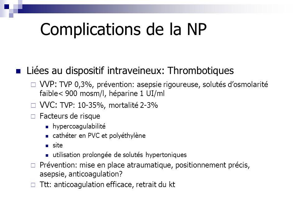 Complications de la NP Liées au dispositif intraveineux: Thrombotiques VVP: TVP 0,3%, prévention: asepsie rigoureuse, solutés dosmolarité faible< 900