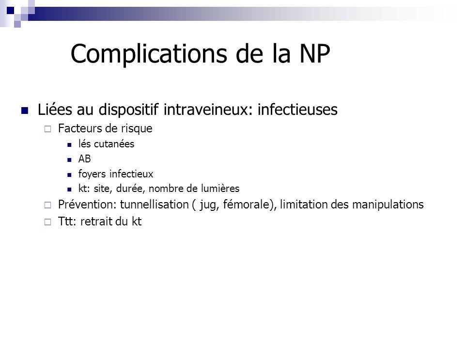 Complications de la NP Liées au dispositif intraveineux: infectieuses Facteurs de risque lés cutanées AB foyers infectieux kt: site, durée, nombre de