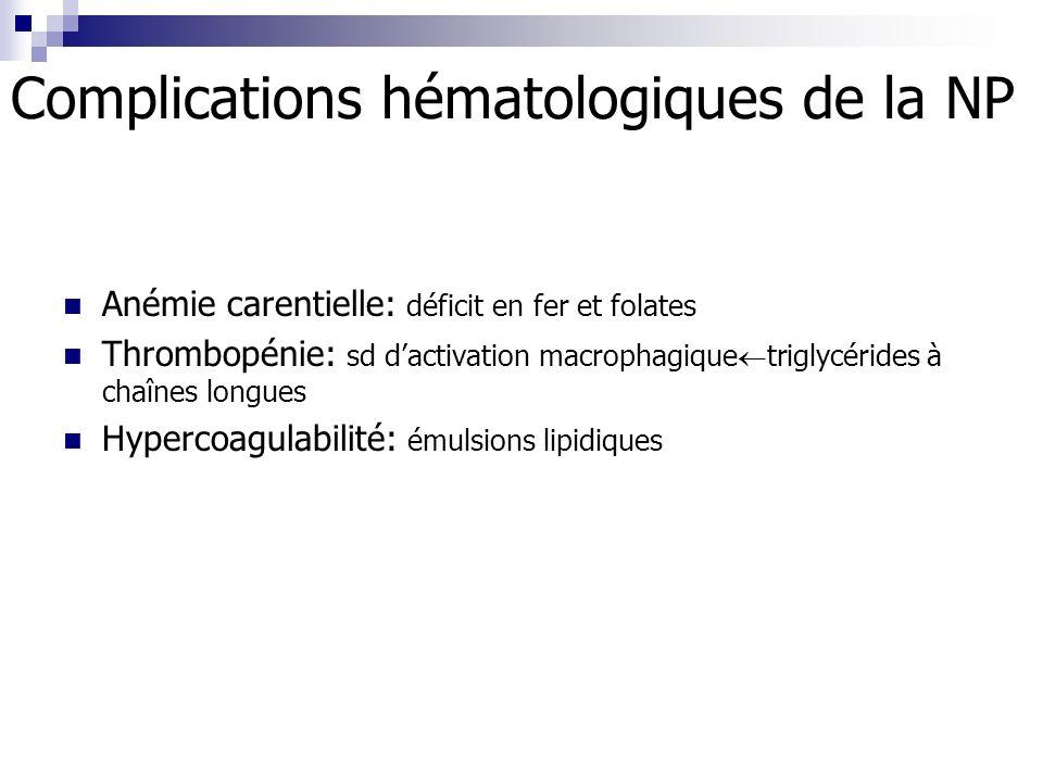 Complications hématologiques de la NP Anémie carentielle: déficit en fer et folates Thrombopénie: sd dactivation macrophagique triglycérides à chaînes