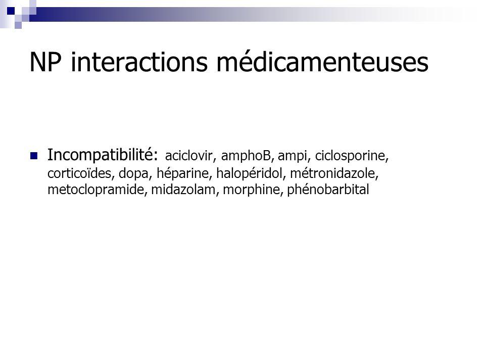 NP interactions médicamenteuses Incompatibilité: aciclovir, amphoB, ampi, ciclosporine, corticoïdes, dopa, héparine, halopéridol, métronidazole, metoc
