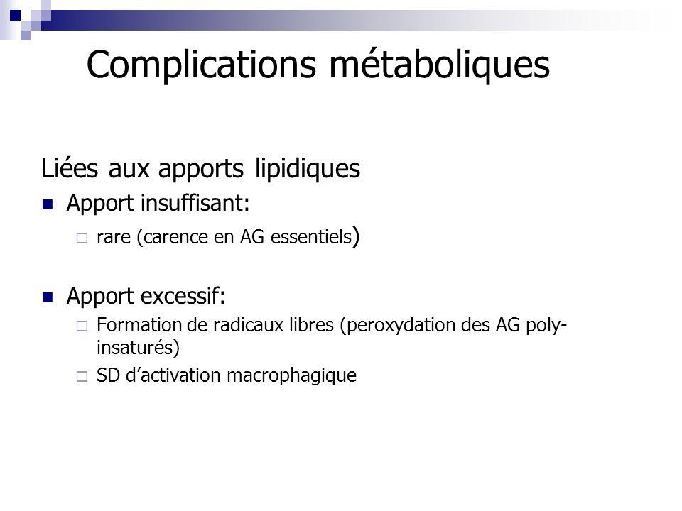 Complications métaboliques Liées aux apports lipidiques Apport insuffisant: rare (carence en AG essentiels ) Apport excessif: Formation de radicaux li