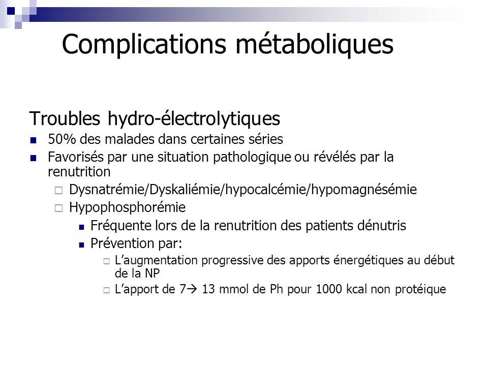 Complications métaboliques Troubles hydro-électrolytiques 50% des malades dans certaines séries Favorisés par une situation pathologique ou révélés pa