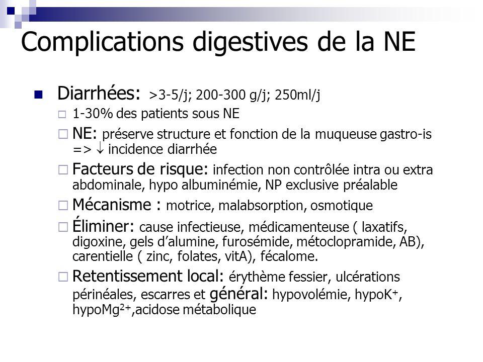 Complications digestives de la NE Diarrhées: >3-5/j; 200-300 g/j; 250ml/j 1-30% des patients sous NE NE: préserve structure et fonction de la muqueuse