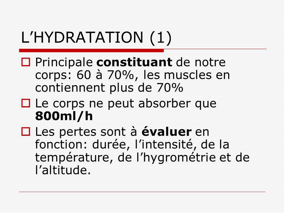 LHYDRATATION (1) Principale constituant de notre corps: 60 à 70%, les muscles en contiennent plus de 70% Le corps ne peut absorber que 800ml/h Les pertes sont à évaluer en fonction: durée, lintensité, de la température, de lhygrométrie et de laltitude.
