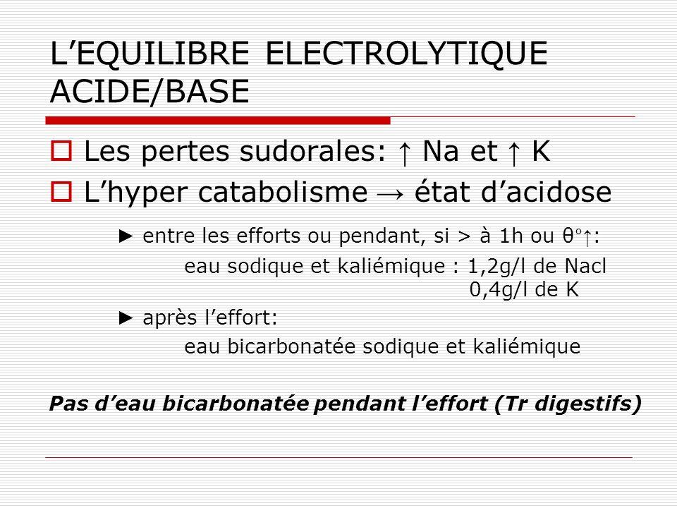 LEQUILIBRE ELECTROLYTIQUE ACIDE/BASE Les pertes sudorales: Na et K Lhyper catabolisme état dacidose entre les efforts ou pendant, si > à 1h ou θ° : eau sodique et kaliémique : 1,2g/l de Nacl 0,4g/l de K après leffort: eau bicarbonatée sodique et kaliémique Pas deau bicarbonatée pendant leffort (Tr digestifs)
