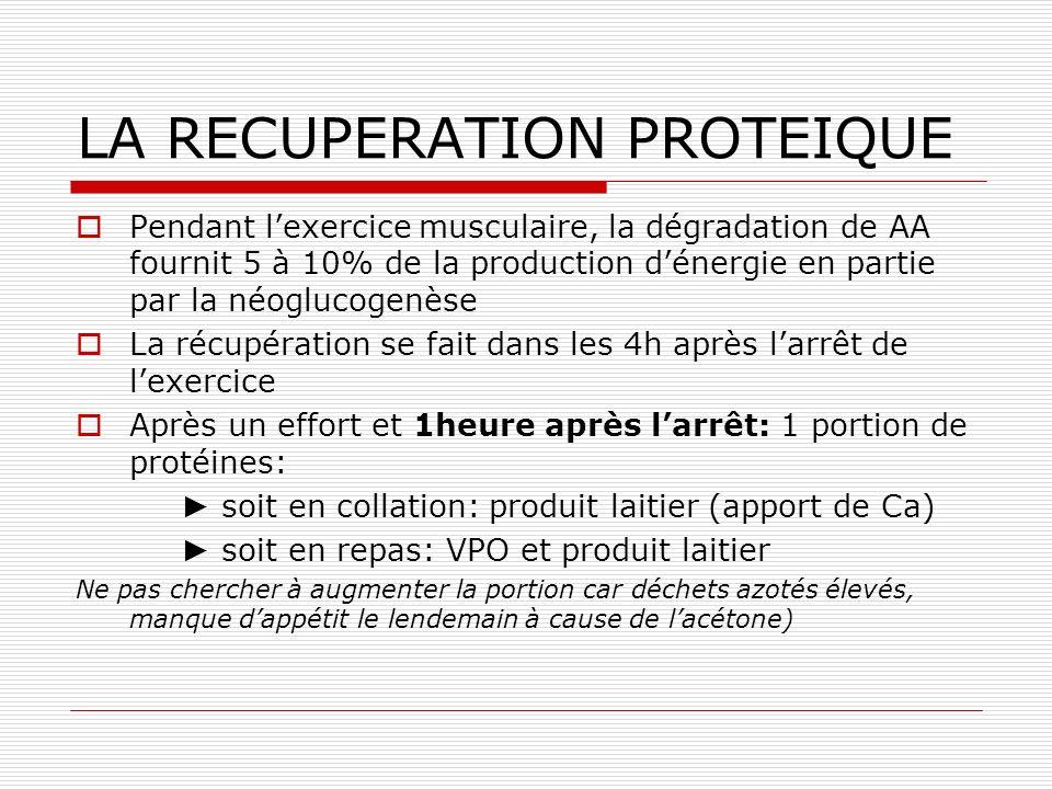 LA RECUPERATION PROTEIQUE Pendant lexercice musculaire, la dégradation de AA fournit 5 à 10% de la production dénergie en partie par la néoglucogenèse La récupération se fait dans les 4h après larrêt de lexercice Après un effort et 1heure après larrêt: 1 portion de protéines: soit en collation: produit laitier (apport de Ca) soit en repas: VPO et produit laitier Ne pas chercher à augmenter la portion car déchets azotés élevés, manque dappétit le lendemain à cause de lacétone)