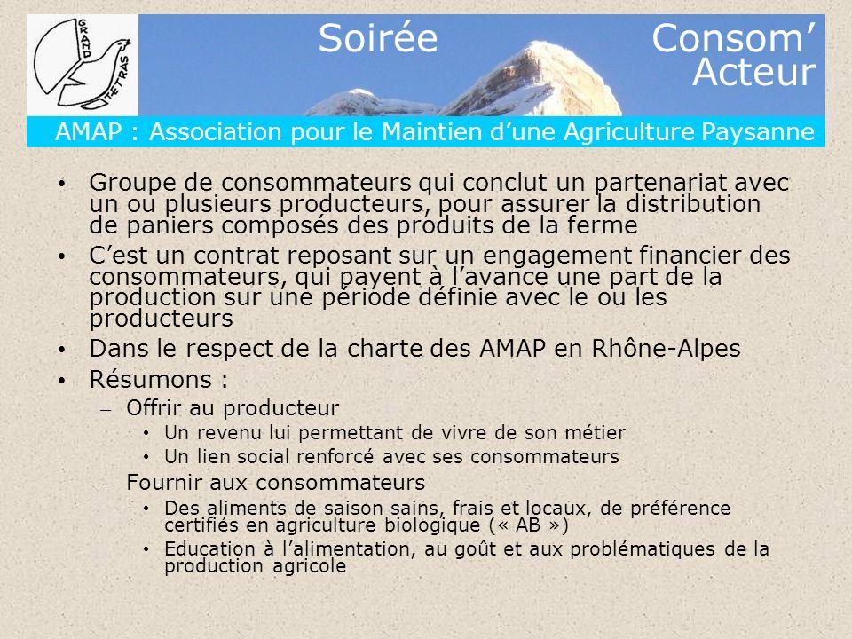 Soirée Consom Acteur AMAP : Association pour le Maintien dune Agriculture Paysanne Groupe de consommateurs qui conclut un partenariat avec un ou plusi