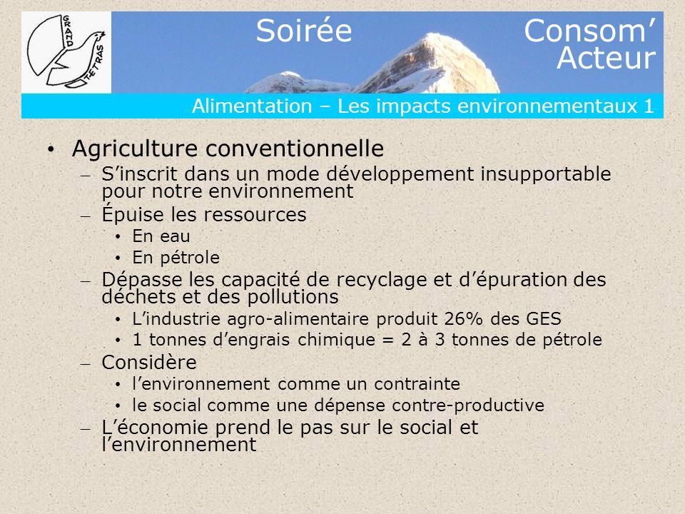 Soirée Consom Acteur Alimentation – Les impacts environnementaux 1 Agriculture conventionnelle – Sinscrit dans un mode développement insupportable pou