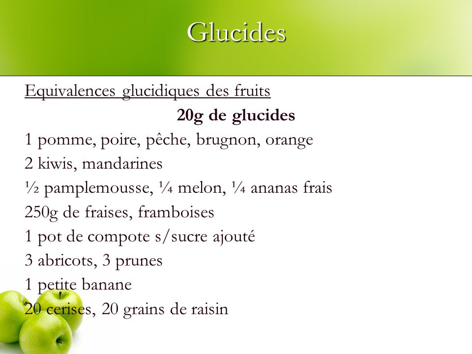 Glucides Equivalences glucidiques des fruits 20g de glucides 1 pomme, poire, pêche, brugnon, orange 2 kiwis, mandarines ½ pamplemousse, ¼ melon, ¼ ana