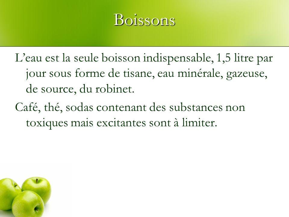 Boissons Leau est la seule boisson indispensable, 1,5 litre par jour sous forme de tisane, eau minérale, gazeuse, de source, du robinet.