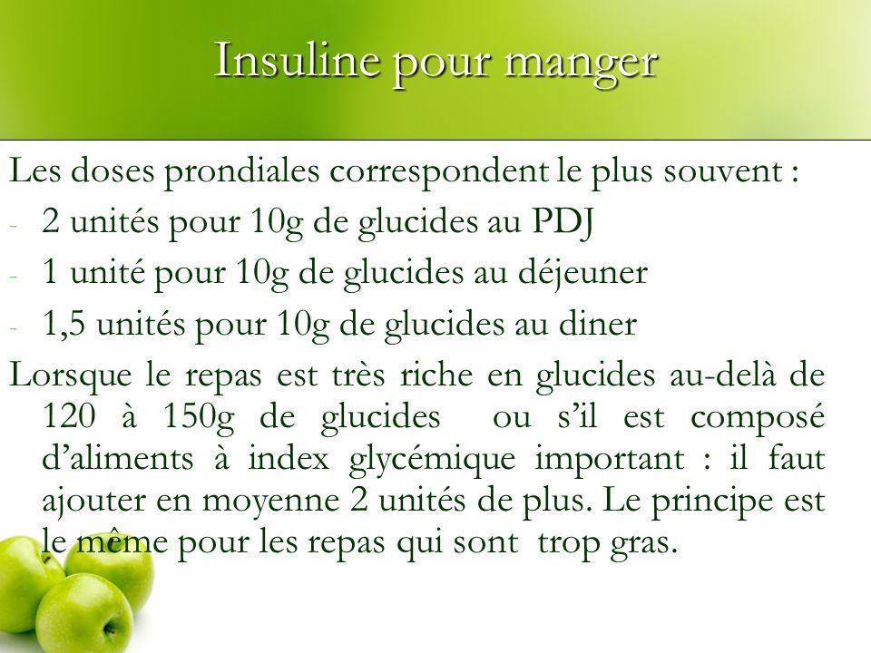 Insuline pour manger Les doses prondiales correspondent le plus souvent : - 2 unités pour 10g de glucides au PDJ - 1 unité pour 10g de glucides au déj