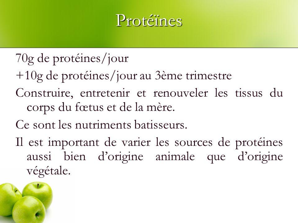 Protéïnes 70g de protéines/jour +10g de protéines/jour au 3ème trimestre Construire, entretenir et renouveler les tissus du corps du fœtus et de la mè