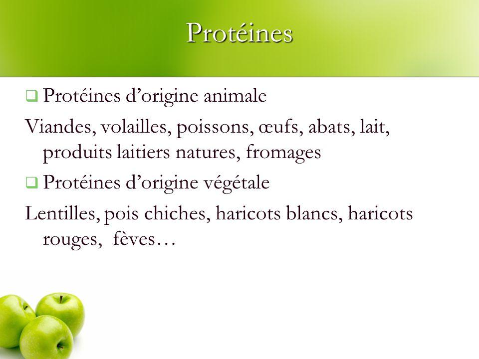 Protéines Protéines dorigine animale Viandes, volailles, poissons, œufs, abats, lait, produits laitiers natures, fromages Protéines dorigine végétale