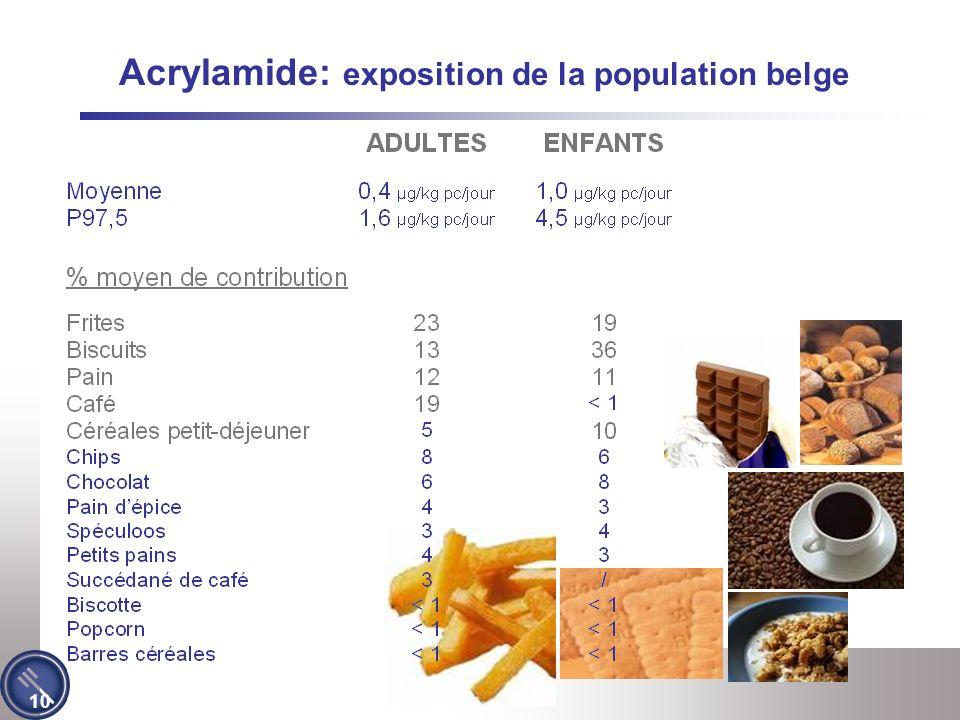 10 Acrylamide: exposition de la population belge