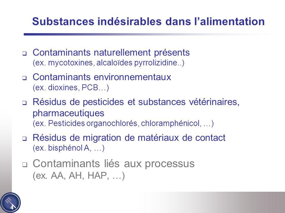 4 Substances indésirables dans lalimentation Contaminants naturellement présents (ex.