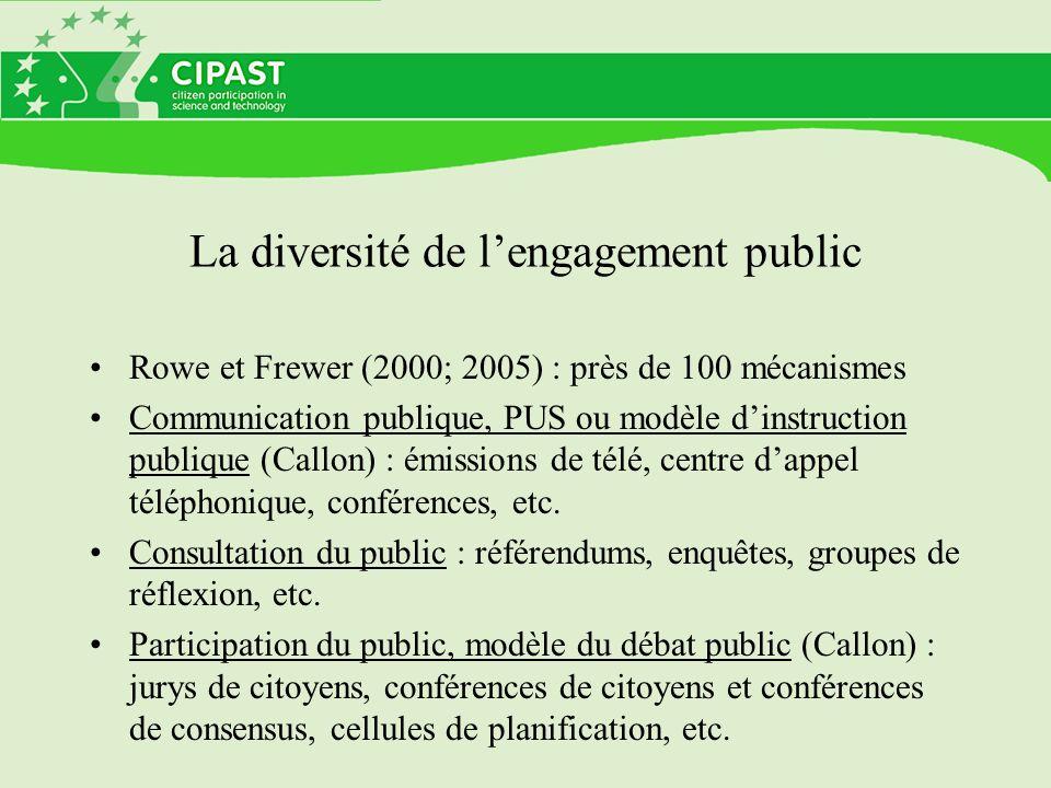 La diversité de lengagement public Rowe et Frewer (2000; 2005) : près de 100 mécanismes Communication publique, PUS ou modèle dinstruction publique (C