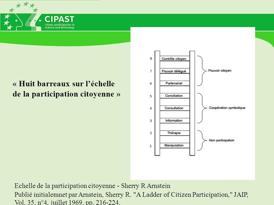 « Huit barreaux sur léchelle de la participation citoyenne » Echelle de la participation citoyenne - Sherry R Arnstein Publié initialemnet par Arnstei