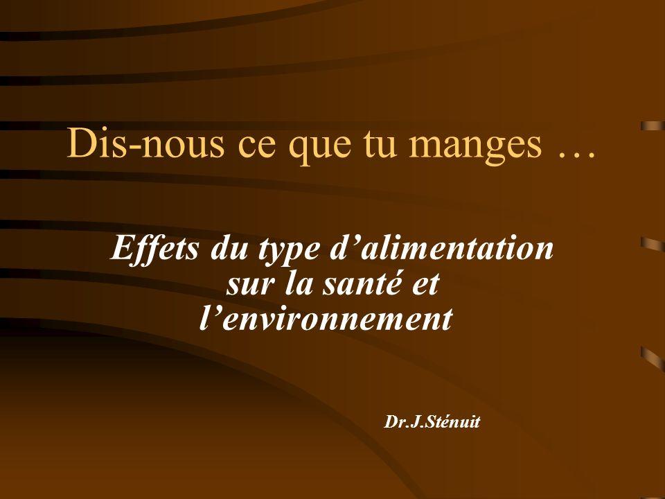 Dis-nous ce que tu manges … Effets du type dalimentation sur la santé et lenvironnement Dr.J.Sténuit