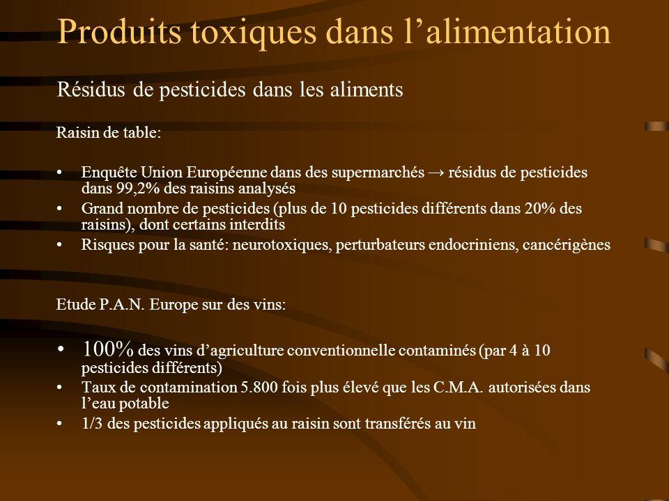 Produits toxiques dans lalimentation Résidus de pesticides dans les aliments Raisin de table: Enquête Union Européenne dans des supermarchés résidus d