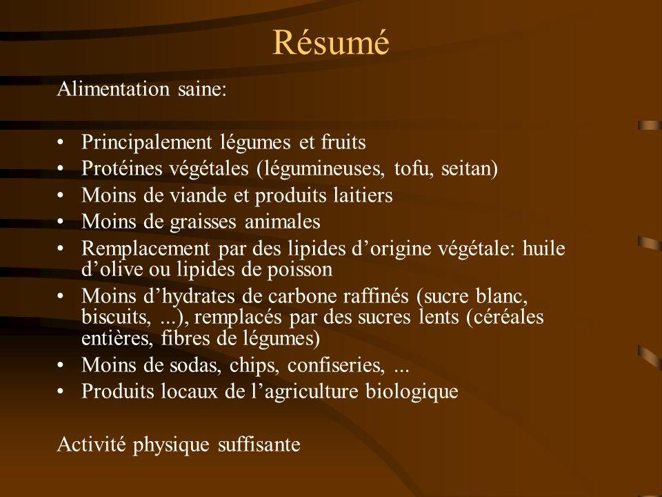 Résumé Alimentation saine: Principalement légumes et fruits Protéines végétales (légumineuses, tofu, seitan) Moins de viande et produits laitiers Moin