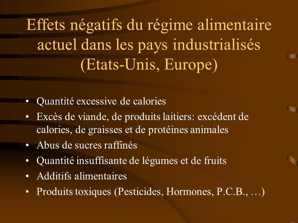 Effets négatifs du régime alimentaire actuel dans les pays industrialisés (Etats-Unis, Europe) Quantité excessive de calories Excès de viande, de prod
