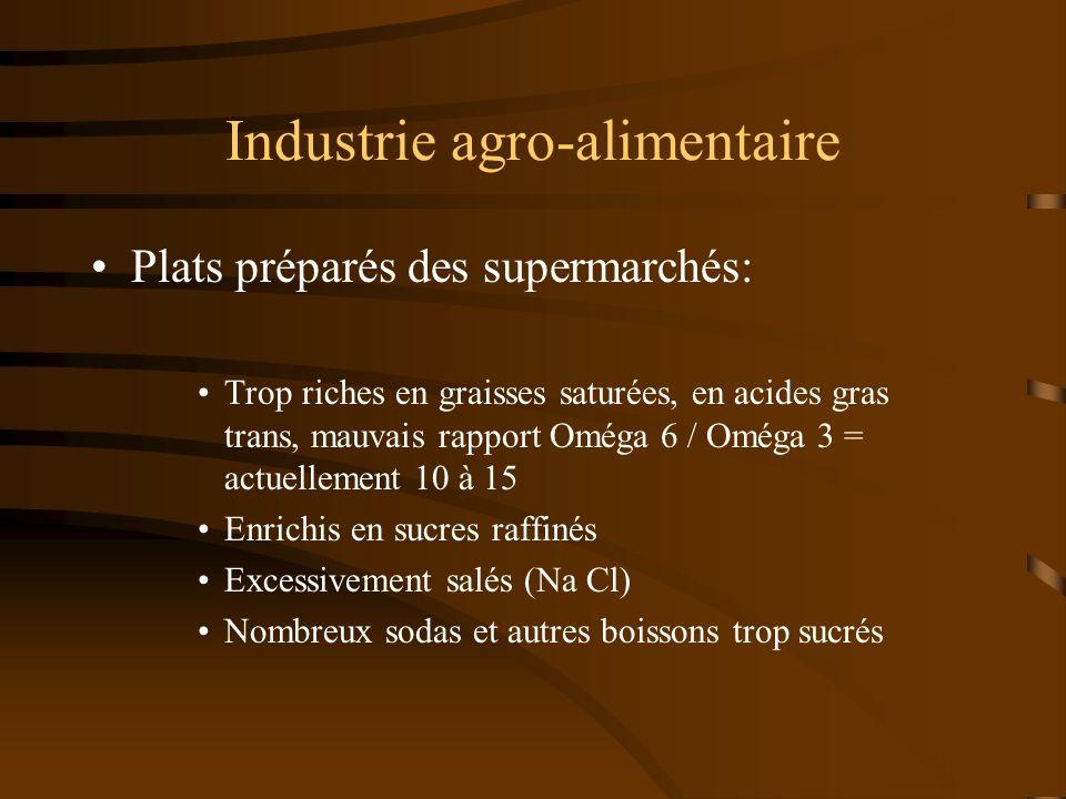 Industrie agro-alimentaire Plats préparés des supermarchés: Trop riches en graisses saturées, en acides gras trans, mauvais rapport Oméga 6 / Oméga 3