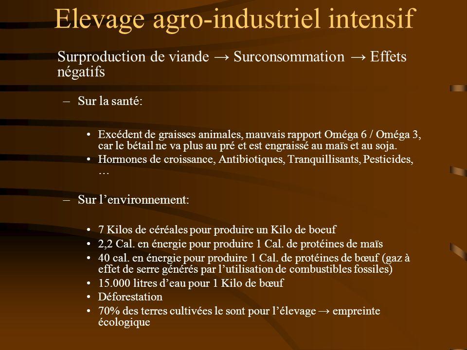 Elevage agro-industriel intensif Surproduction de viande Surconsommation Effets négatifs –Sur le climat: Elevage intensif en surproduction responsable denviron 1/5 des émissions de gaz à effet de serre (N2O, CH4 et CO2), soit davantage que ce qui est généré par les transports Equivalence CO2: 1 Kilo de CH4 = 21 Kilos de CO2, 1 Kilo de N2O = 310 Kilos de CO2 Elevage de 60 milliards danimaux par an pour notre consommation