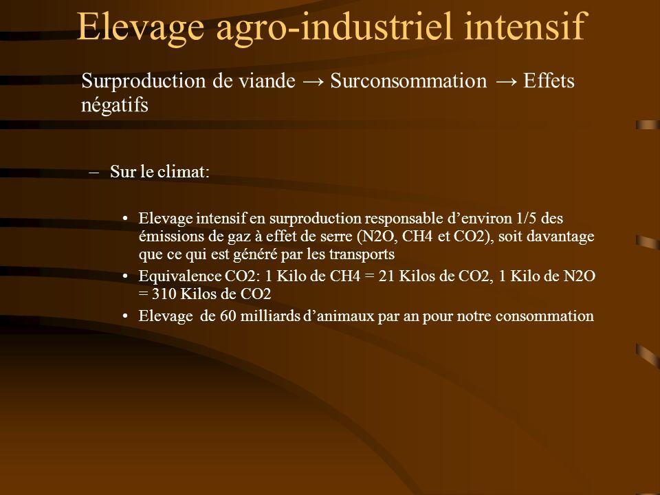 Elevage agro-industriel intensif Surproduction de viande Surconsommation Effets négatifs –Sur le climat: Elevage intensif en surproduction responsable