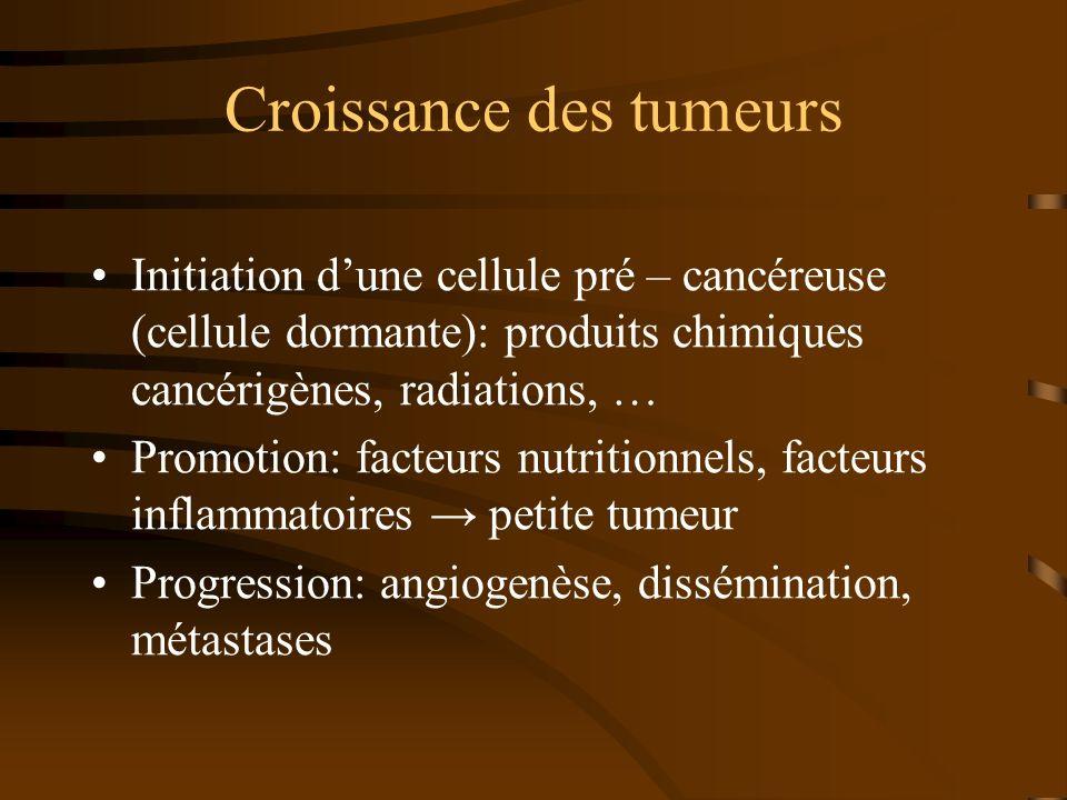 Croissance des tumeurs Initiation dune cellule pré – cancéreuse (cellule dormante): produits chimiques cancérigènes, radiations, … Promotion: facteurs