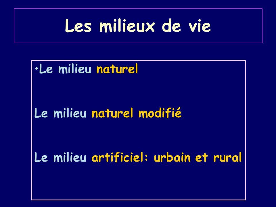 Les milieux de vie Le milieu naturel Le milieu naturel modifié Le milieu artificiel: urbain et rural