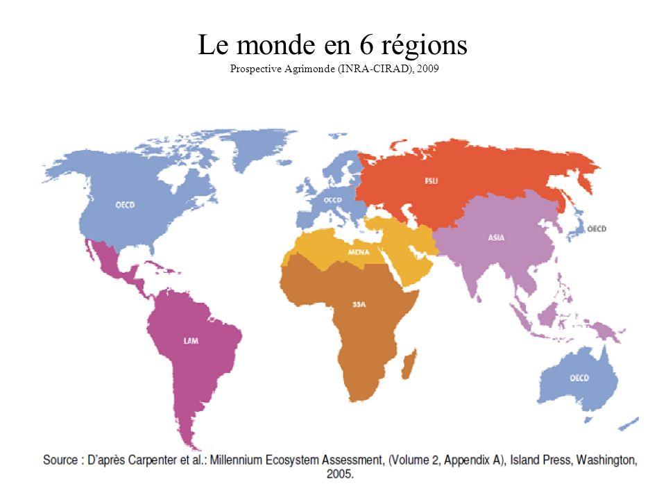 Evolution de la population mondiale par grande région Source: Prospective « Agrimonde », 2009, (Bruno Dorin, CIRAD, à partir de données FAO) 49 à 54% 25 à 16% 8 à 4% 8 à 10% X 2,0