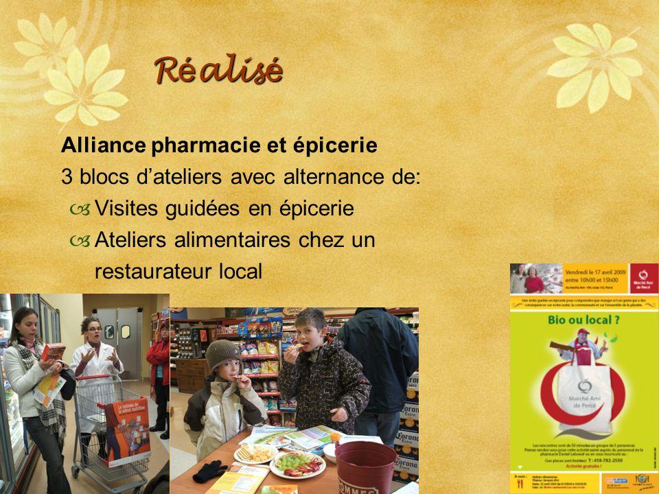 SRQ 05/09produirelasanteensemble.com13 R é alis é Alliance pharmacie et épicerie 3 blocs dateliers avec alternance de: Visites guidées en épicerie Ateliers alimentaires chez un restaurateur local