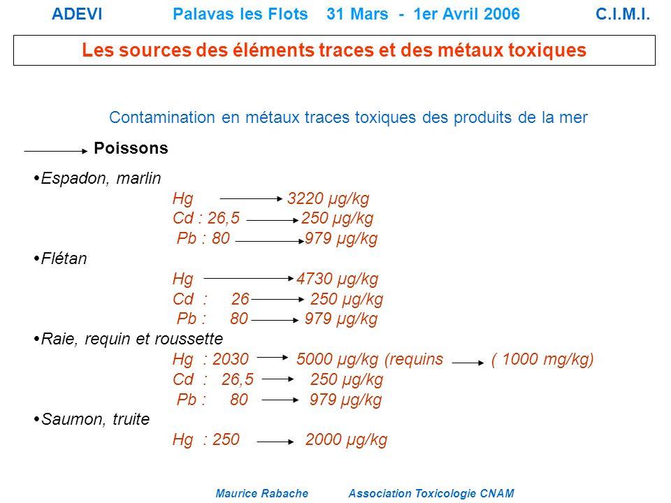 Maurice Rabache Association Toxicologie CNAM Les sources des éléments traces et des métaux toxiques ADEVI Palavas les Flots 31 Mars - 1er Avril 2006 C.I.M.I.