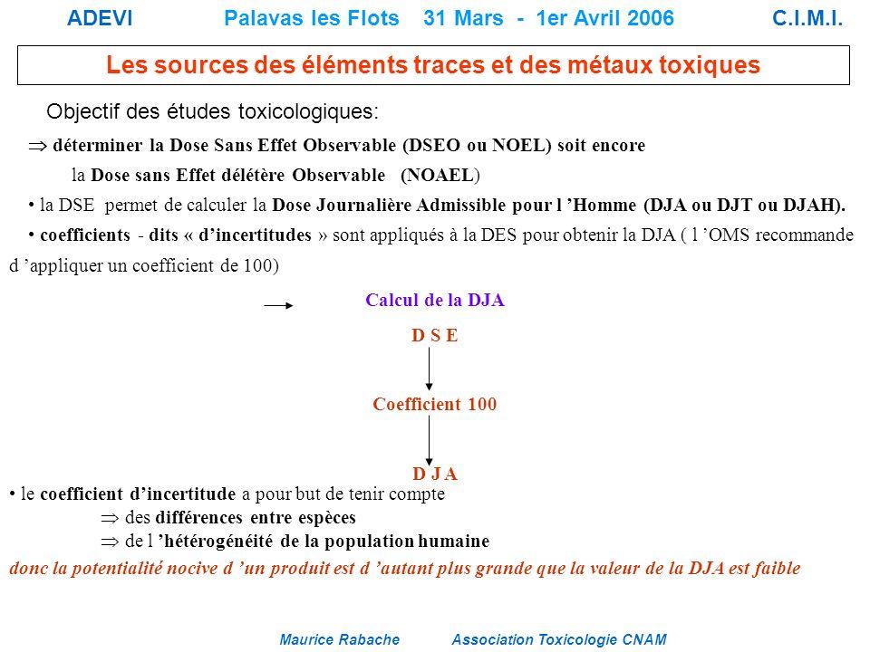 Maurice Rabache Association Toxicologie CNAM Les sources des éléments traces et des métaux toxiques ADEVI Palavas les Flots 31 Mars - 1er Avril 2006 C