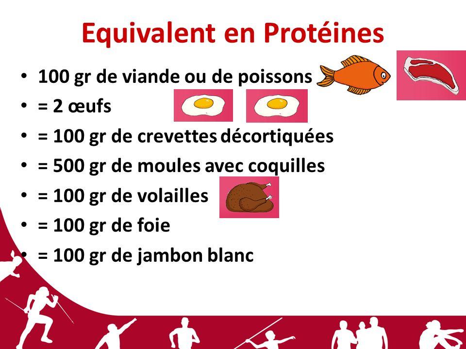 Equivalent en Protéines 100 gr de viande ou de poissons = 2 œufs = 100 gr de crevettes décortiquées = 500 gr de moules avec coquilles = 100 gr de vola