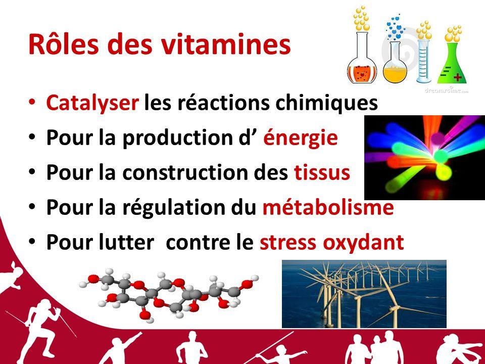 Rôles des vitamines Catalyser les réactions chimiques Pour la production d énergie Pour la construction des tissus Pour la régulation du métabolisme P