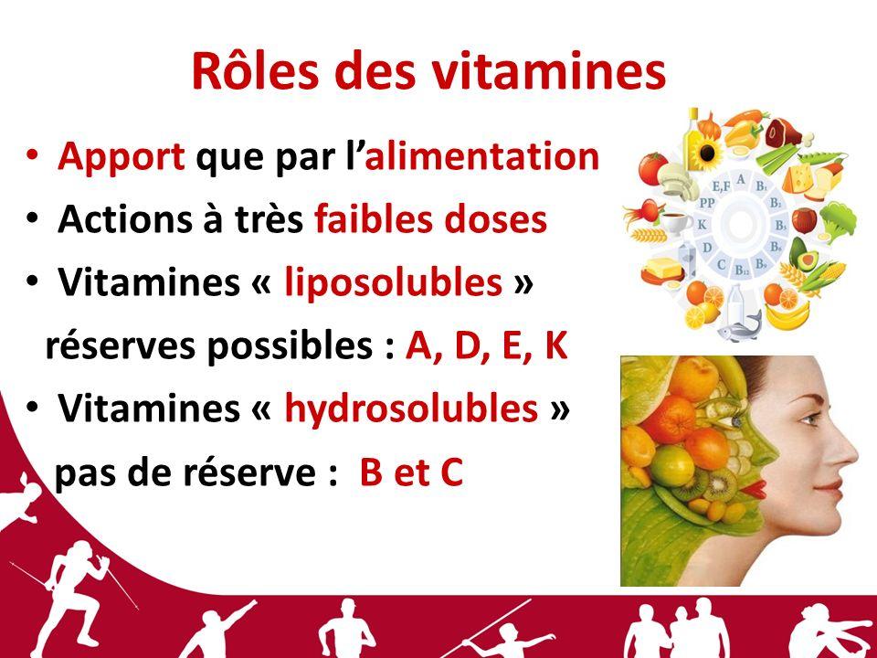Rôles des vitamines Apport que par lalimentation Actions à très faibles doses Vitamines « liposolubles » réserves possibles : A, D, E, K Vitamines « h