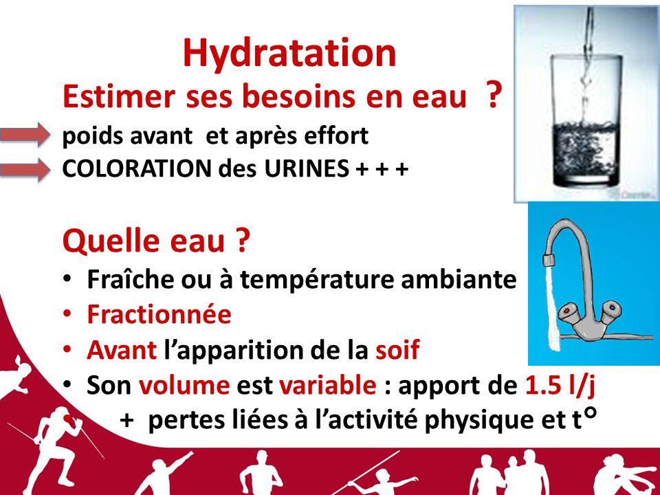 Hydratation Estimer ses besoins en eau ? poids avant et après effort COLORATION des URINES + + + Quelle eau ? Fraîche ou à température ambiante Fracti