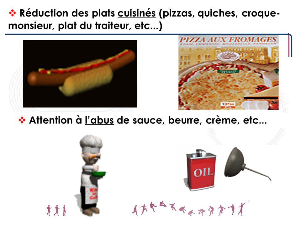 Réduction des plats cuisinés (pizzas, quiches, croque- monsieur, plat du traiteur, etc...) Attention à labus de sauce, beurre, crème, etc...
