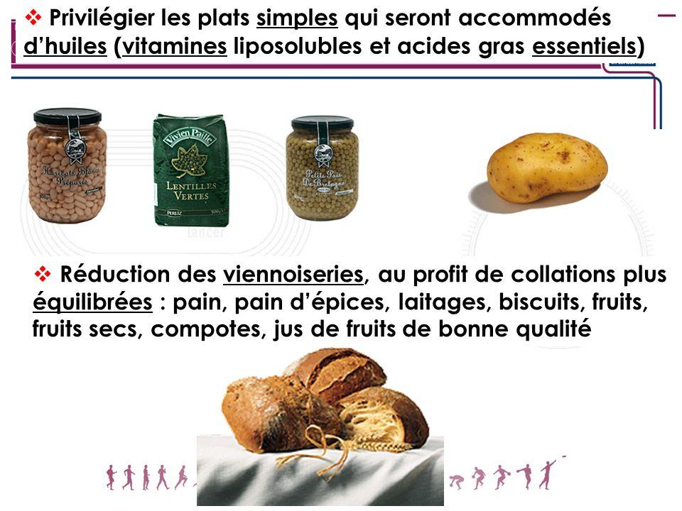 Réduction des viennoiseries, au profit de collations plus équilibrées : pain, pain dépices, laitages, biscuits, fruits, fruits secs, compotes, jus de
