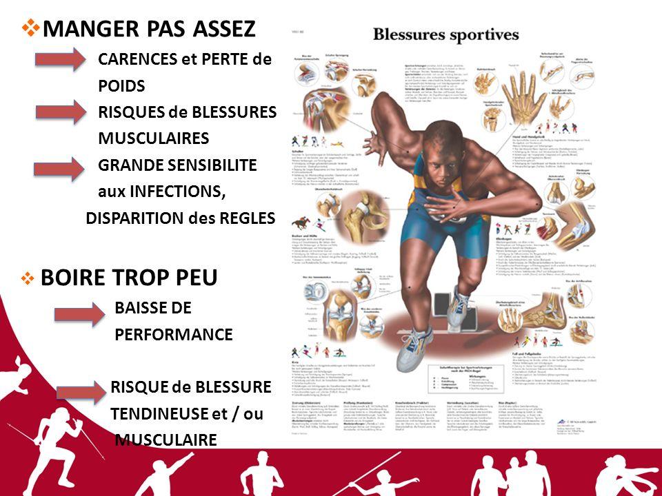 MANGER PAS ASSEZ CARENCES et PERTE de POIDS RISQUES de BLESSURES MUSCULAIRES GRANDE SENSIBILITE aux INFECTIONS, DISPARITION des REGLES BOIRE TROP PEU
