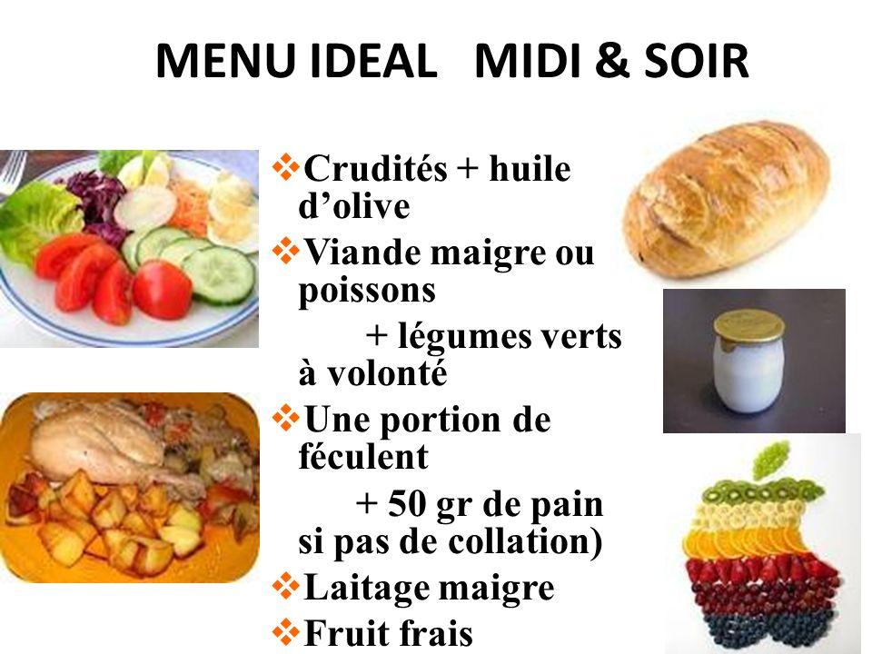 MENU IDEAL MIDI & SOIR Crudités + huile dolive Viande maigre ou poissons + légumes verts à volonté Une portion de féculent + 50 gr de pain si pas de c