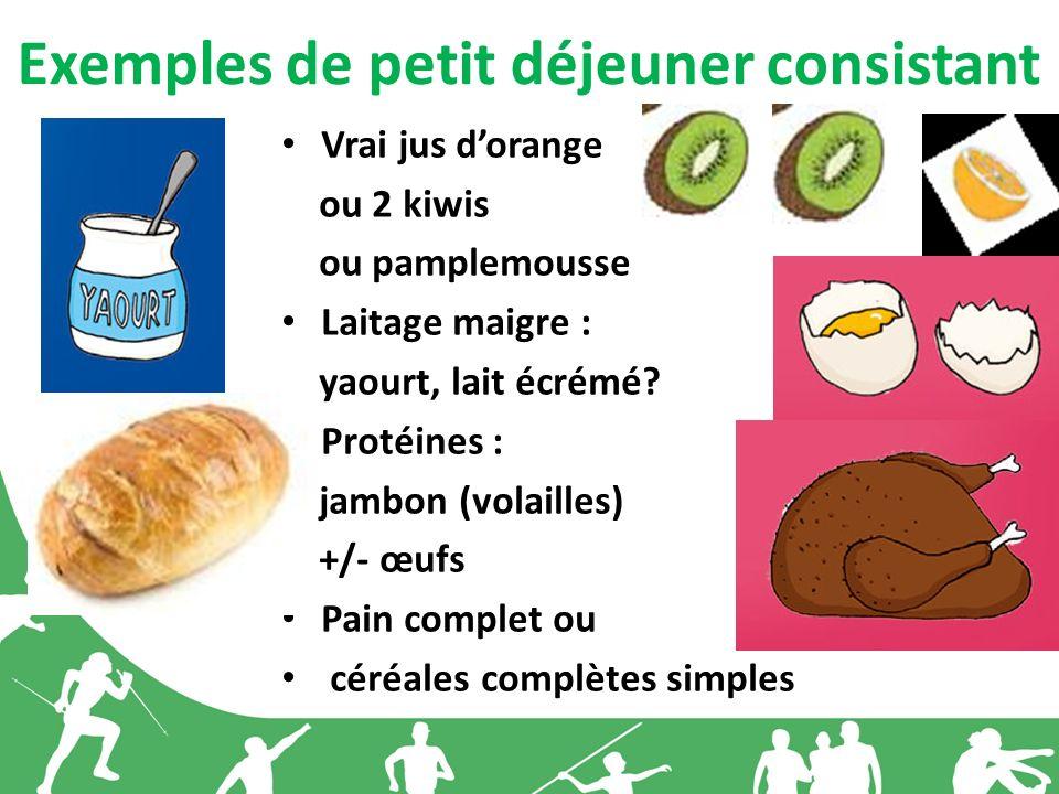 Exemples de petit déjeuner consistant Vrai jus dorange ou 2 kiwis ou pamplemousse Laitage maigre : yaourt, lait écrémé? Protéines : jambon (volailles)