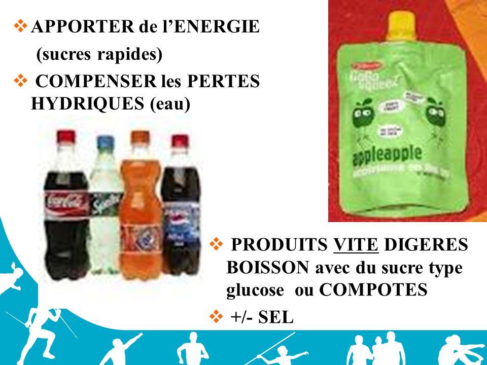 APPORTER de lENERGIE (sucres rapides) COMPENSER les PERTES HYDRIQUES (eau) PRODUITS VITE DIGERES BOISSON avec du sucre type glucose ou COMPOTES +/- SE
