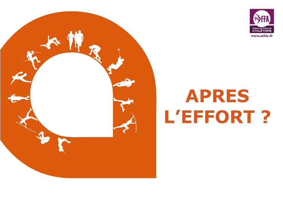 APRES LEFFORT ?