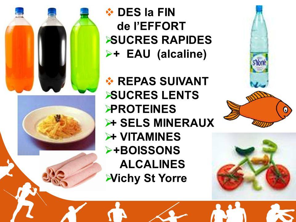 DES la FIN de lEFFORT SUCRES RAPIDES + EAU (alcaline) REPAS SUIVANT SUCRES LENTS PROTEINES + SELS MINERAUX + VITAMINES +BOISSONS ALCALINES Vichy St Yo