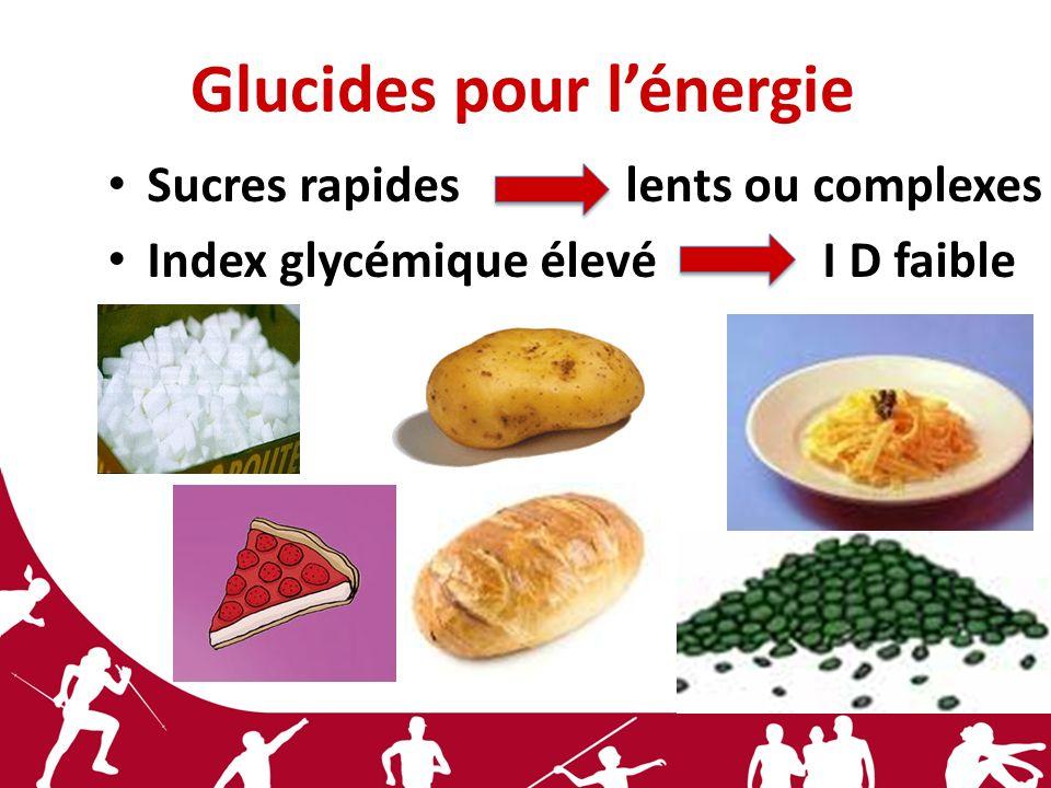 Glucides pour lénergie Sucres rapides lents ou complexes Index glycémique élevé I D faible